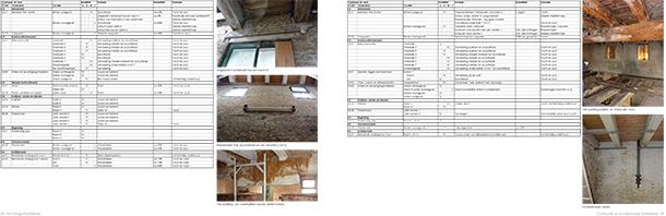 Sodafabriek spread 58-59